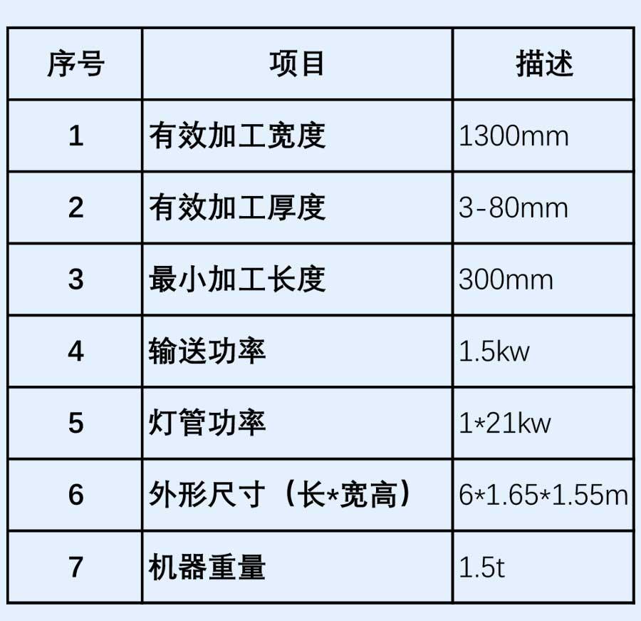 月产1.5万方淋涂生产线配套红外线流平机参数