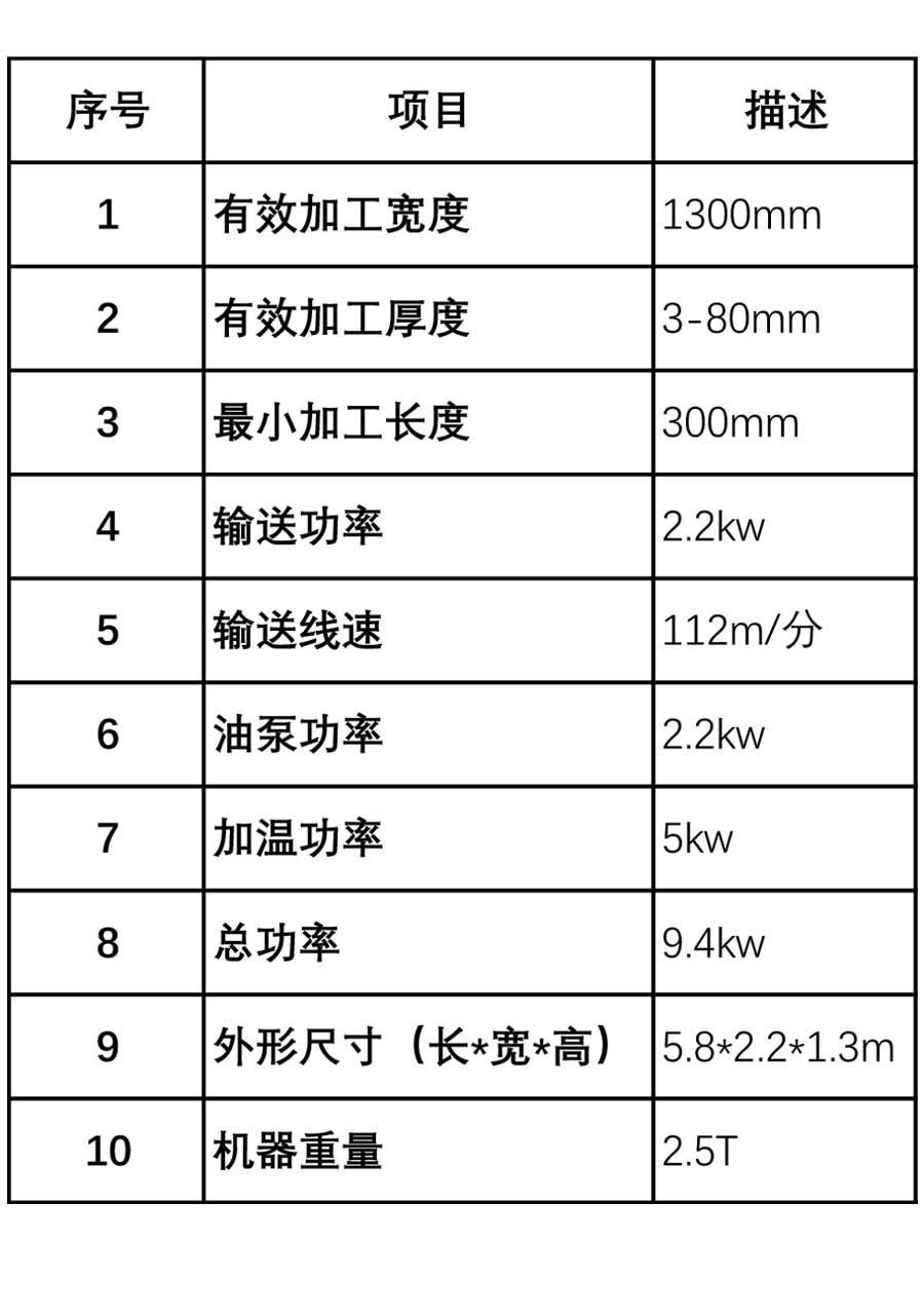 月产1.5万方淋涂生产线配套淋涂机参数