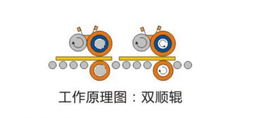 双辊UV滚涂机双顺辊式作原理