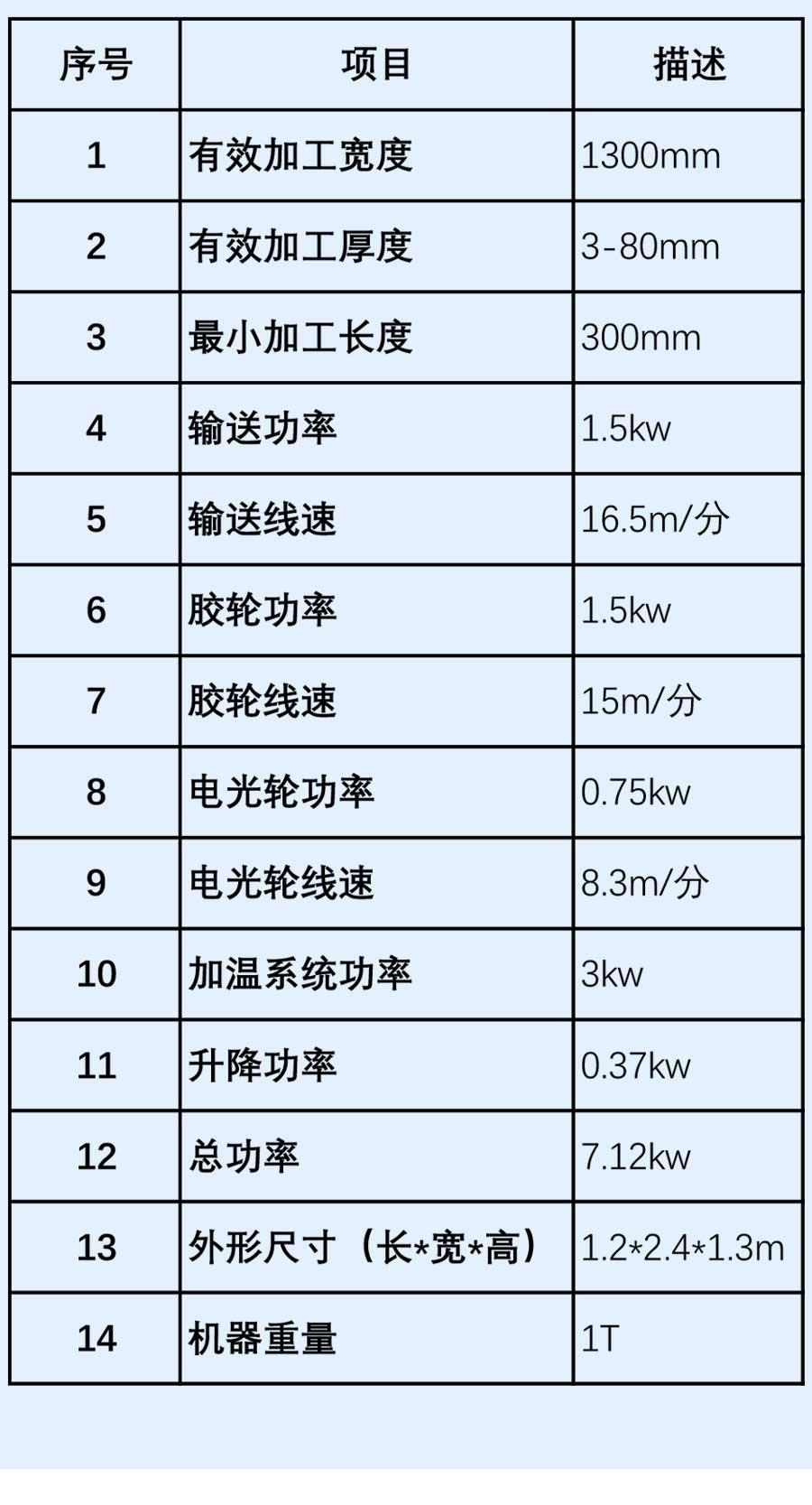 竹木纤维板生产线配套单辊滚涂机参数
