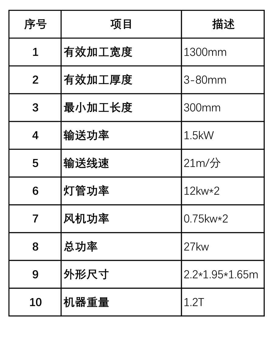 竹木纤维板生产线双灯固化机参数