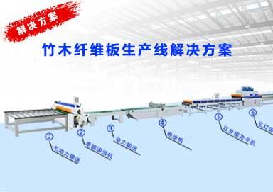 竹木纤维板生产线解决方案