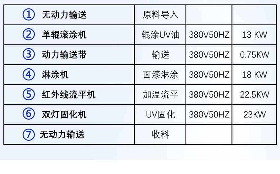 竹木纤维板生产线配套设备