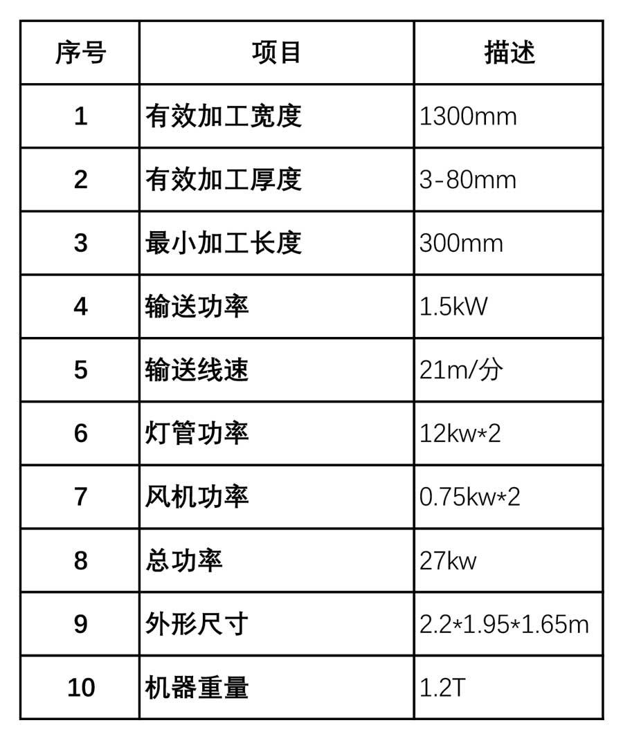 pvc光油机配套双灯固化机参数